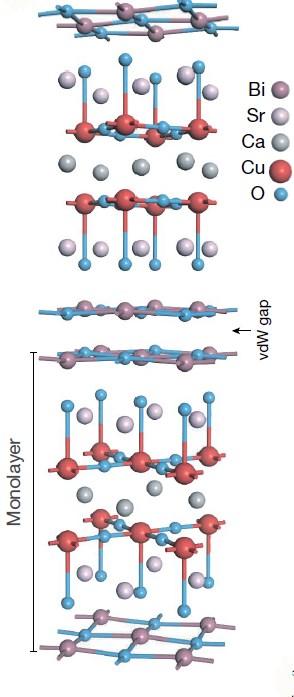 中科大:二维高温超导体研究取得新进展