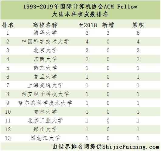 中国科大李向阳教授当选ACM Fellow-第2张图片-C9联盟