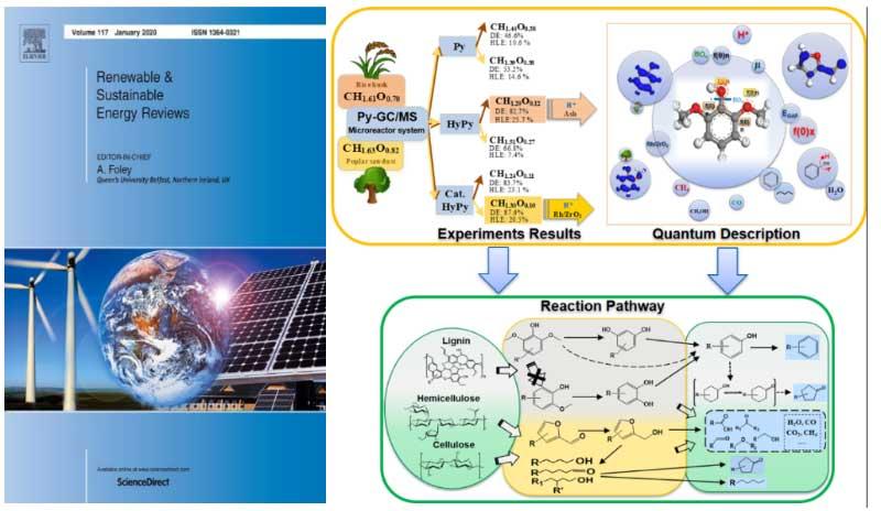 上海交大刘荣厚教授团队揭示生物质催化热裂解制取碳氢燃料的机理