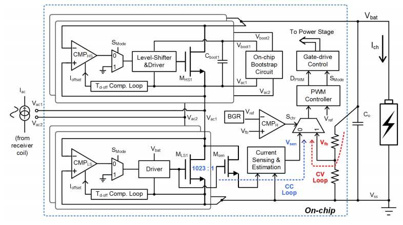 中国科大程林教授在无线充电芯片设计研究上取得重要进展-第1张图片-C9联盟