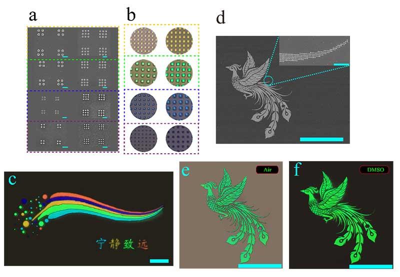 哈工大(深圳)肖淑敏科研团队在结构色领域取得新进展-第3张图片-C9联盟