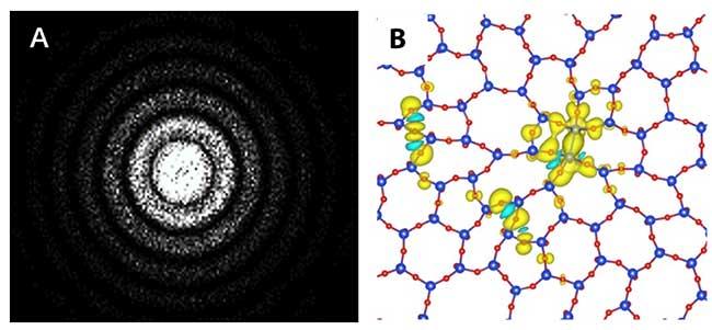 北京大学陈默涵研究员与合作者在Science Advances发表原子尺度的无序超均态理论预测新成果