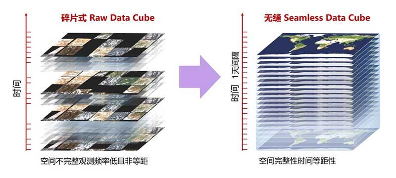 清华大学宫鹏教授和博士生刘涵发布新一代地球观测数据与制图成果