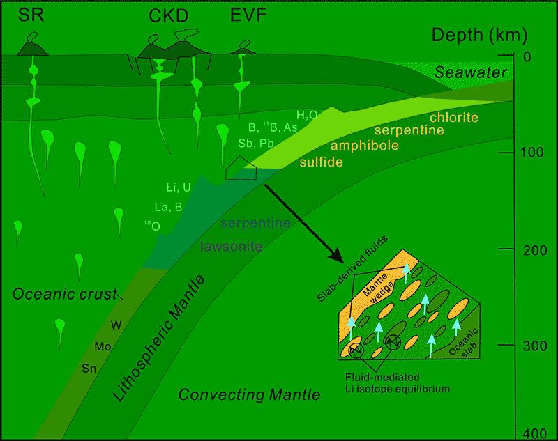 中国科大在俯冲带锂同位素地球化学研究中取得重要进展-第2张图片-C9联盟